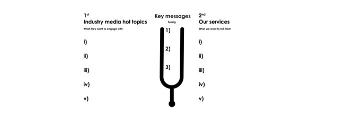 key messages tuning fork